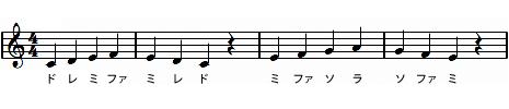 かえるの歌C