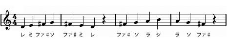 かえるの歌D